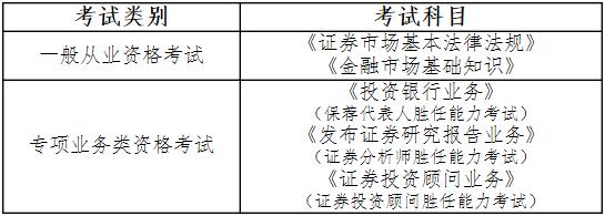 2020年9月证券业从业人员资格考试公告