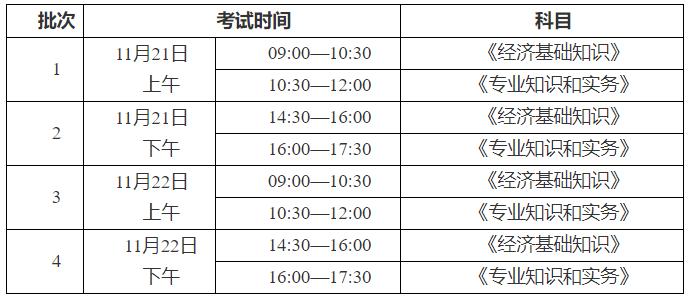 2020年宜昌中级经济师考试考前温馨提醒