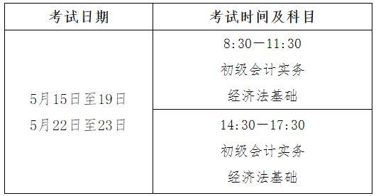 2021年初级会计考试时间5月15日至19日,5月22日至23日