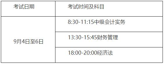 江苏中级会计考试2021年考试时间